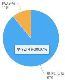 QQ截图20141211152811